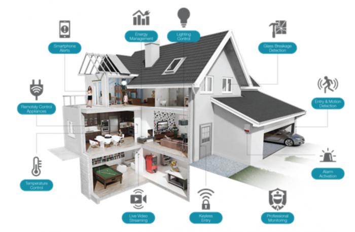 KNX smart home Nelson audio visual cctv cameras nelson tasman av architects design